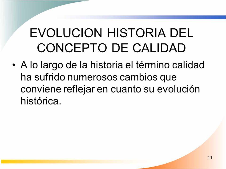 EVOLUCION HISTORIA DEL CONCEPTO DE CALIDAD