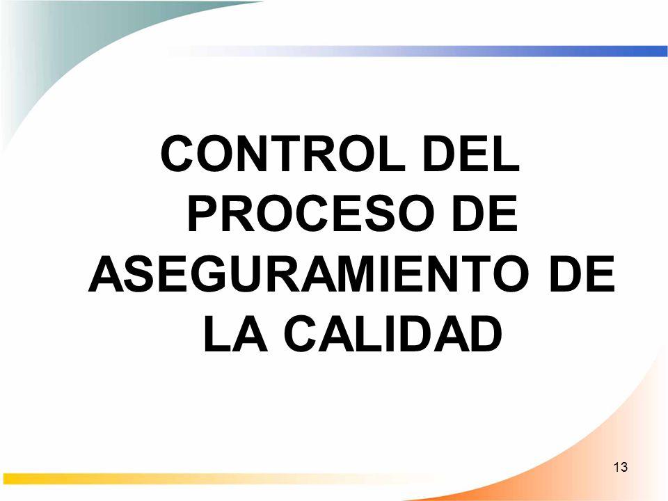 CONTROL DEL PROCESO DE ASEGURAMIENTO DE LA CALIDAD