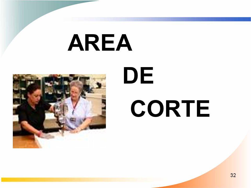AREA DE CORTE