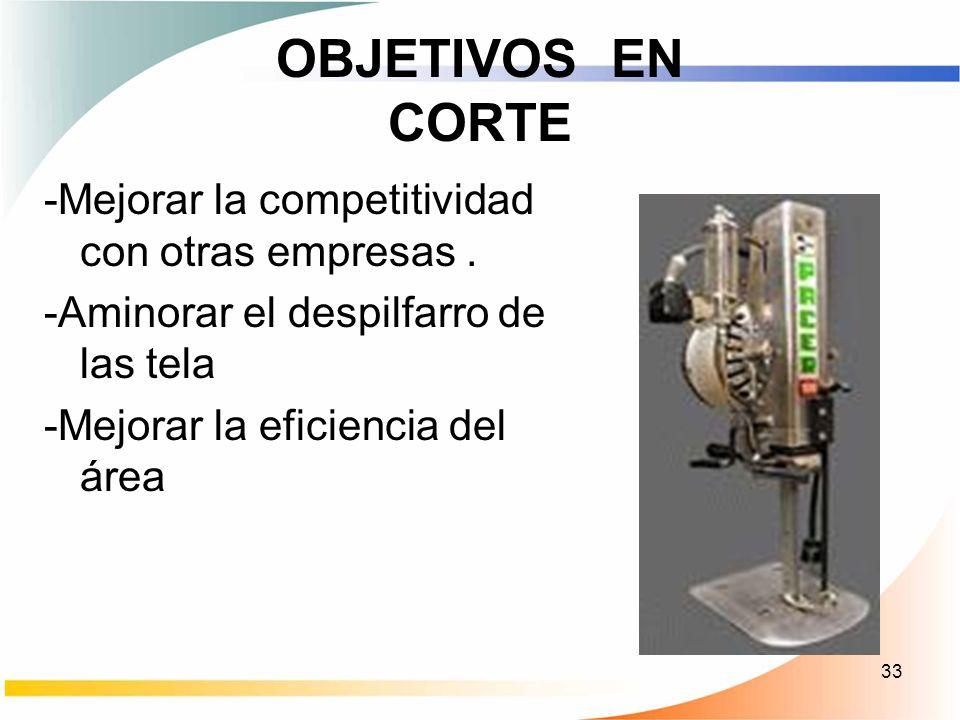 OBJETIVOS EN CORTE -Mejorar la competitividad con otras empresas .