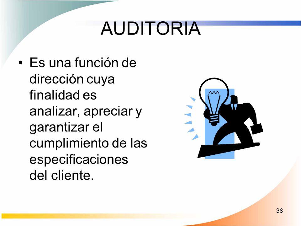 AUDITORIA Es una función de dirección cuya finalidad es analizar, apreciar y garantizar el cumplimiento de las especificaciones del cliente.
