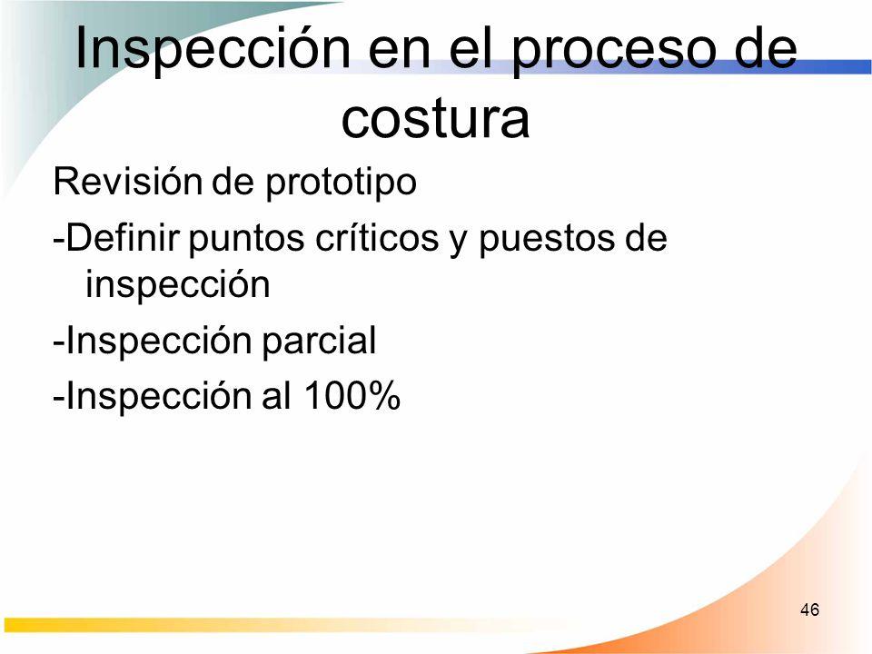 Inspección en el proceso de costura