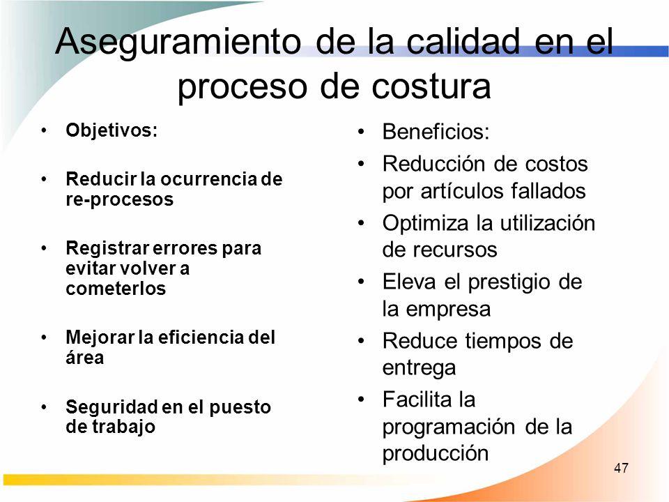 Aseguramiento de la calidad en el proceso de costura