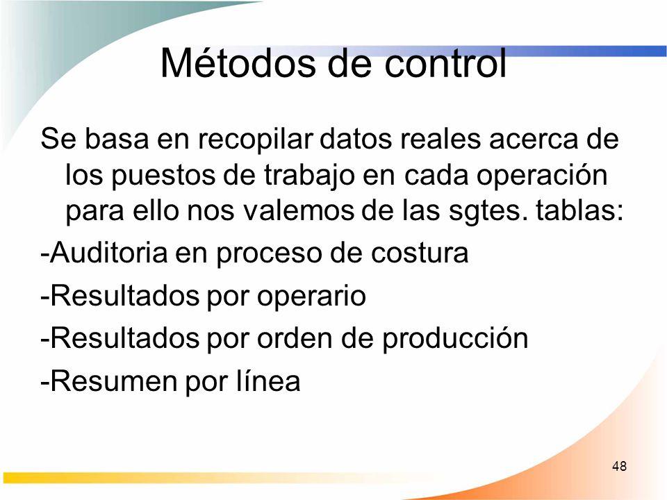 Métodos de control Se basa en recopilar datos reales acerca de los puestos de trabajo en cada operación para ello nos valemos de las sgtes. tablas:
