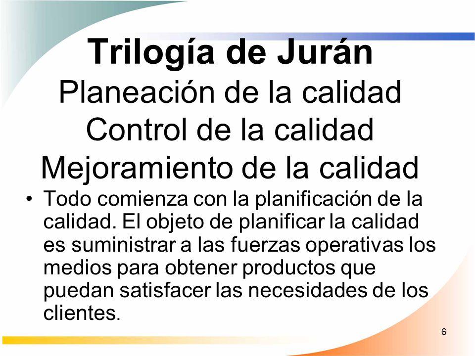 Trilogía de Jurán Planeación de la calidad Control de la calidad Mejoramiento de la calidad