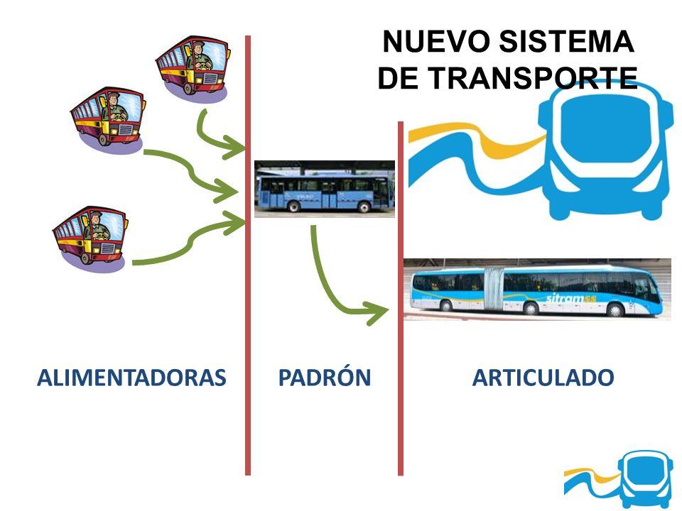 NUEVO SISTEMA DE TRANSPORTE