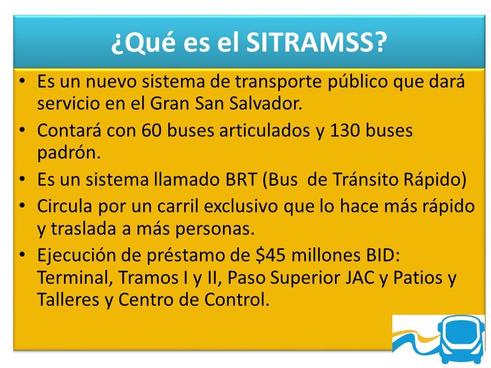¿Qué es el SITRAMSS Es un nuevo sistema de transporte público que dará servicio en el Gran San Salvador.