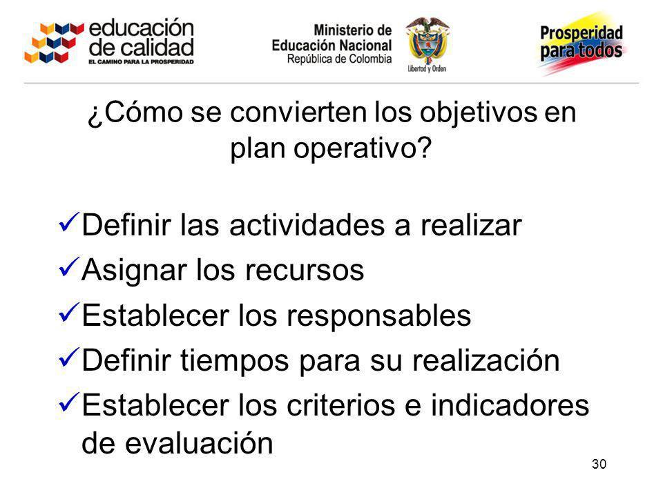 ¿Cómo se convierten los objetivos en plan operativo
