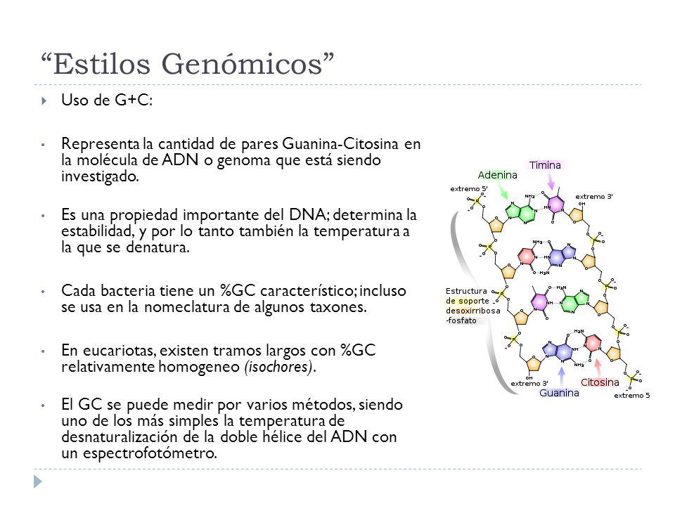 Estilos Genómicos Uso de G+C: