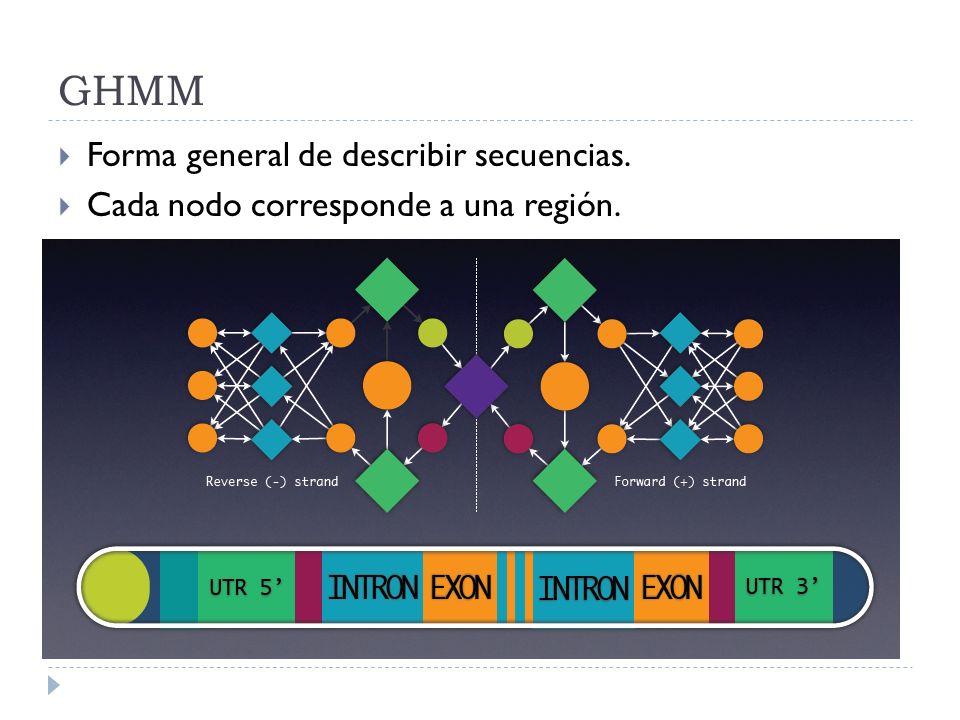 GHMM Forma general de describir secuencias.