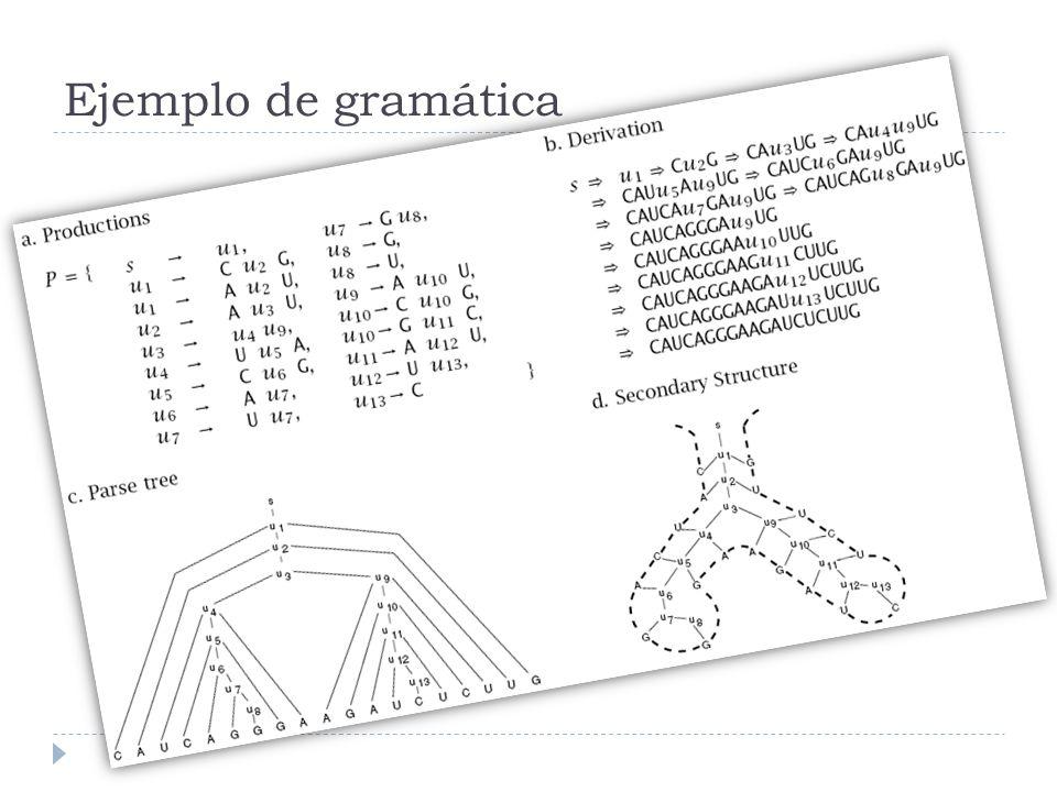Ejemplo de gramática