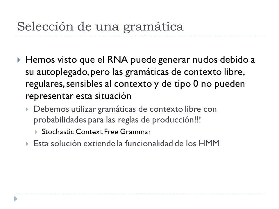 Selección de una gramática