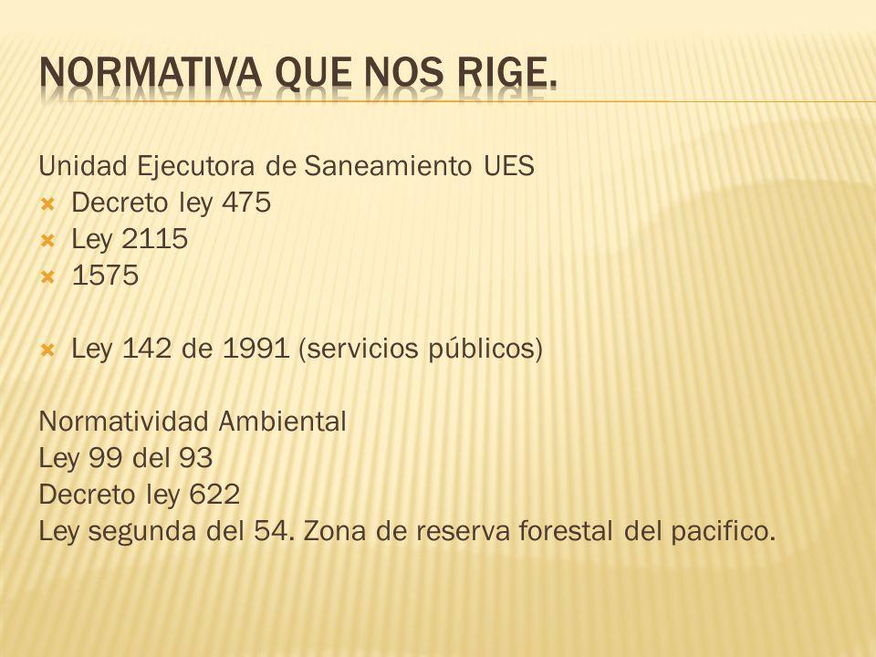NORMATIVA QUE NOS RIGE. Unidad Ejecutora de Saneamiento UES