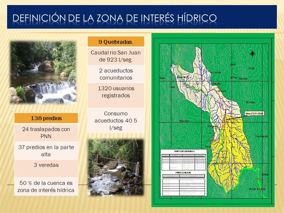 Definición de la zona de interés hídrico