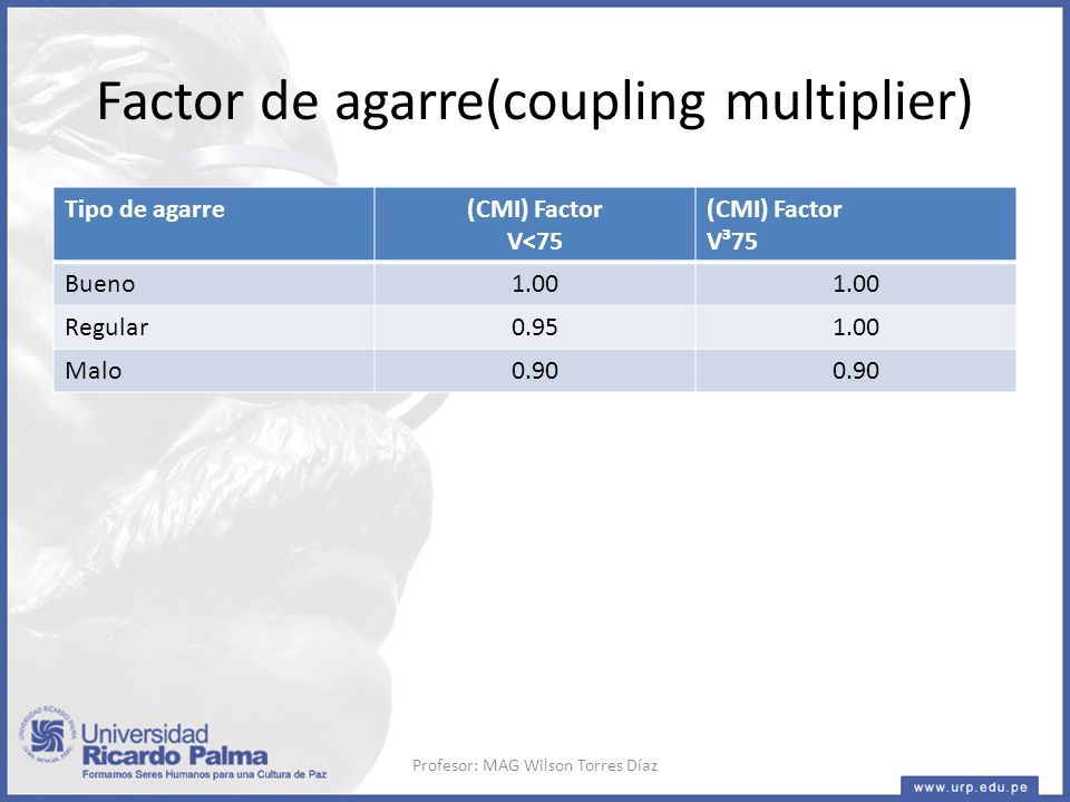 Factor de agarre(coupling multiplier)