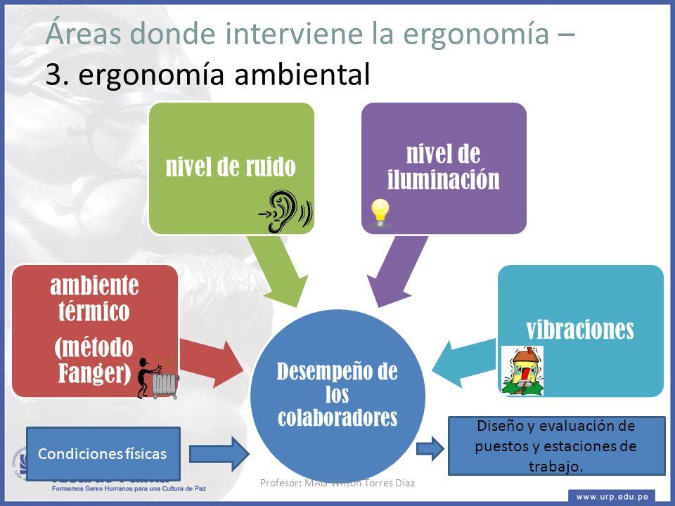 Áreas donde interviene la ergonomía – 3. ergonomía ambiental