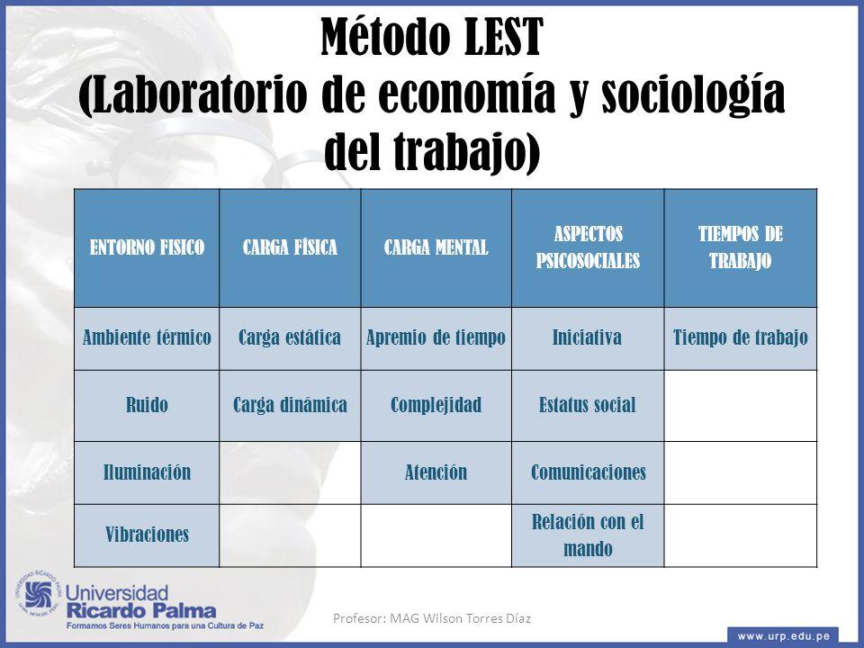 Método LEST (Laboratorio de economía y sociología del trabajo)