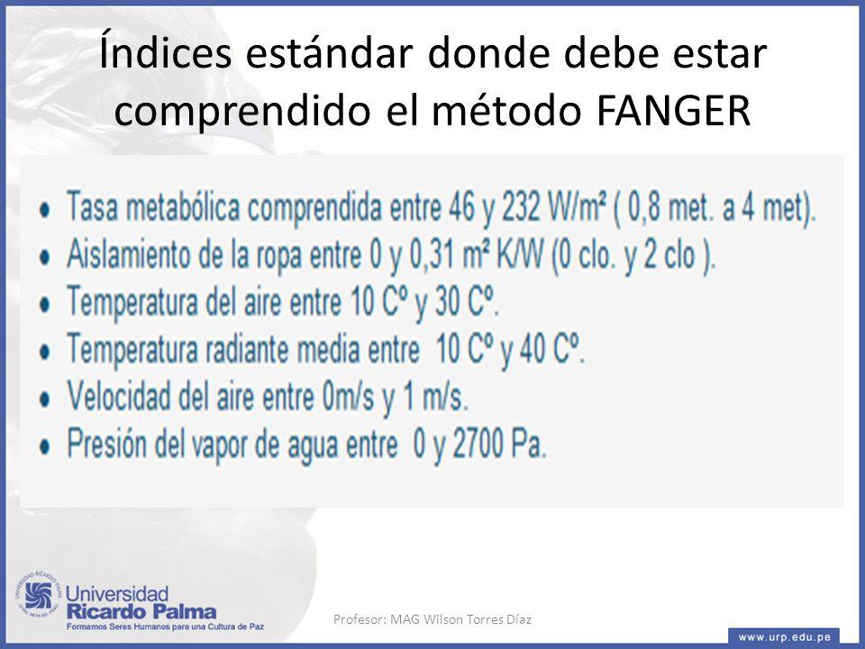 Índices estándar donde debe estar comprendido el método FANGER