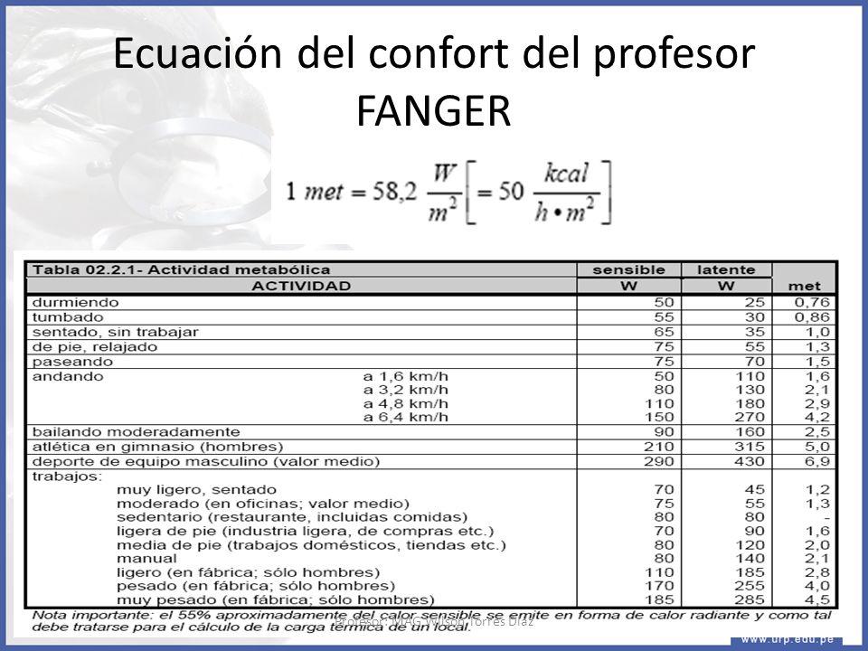 Ecuación del confort del profesor FANGER