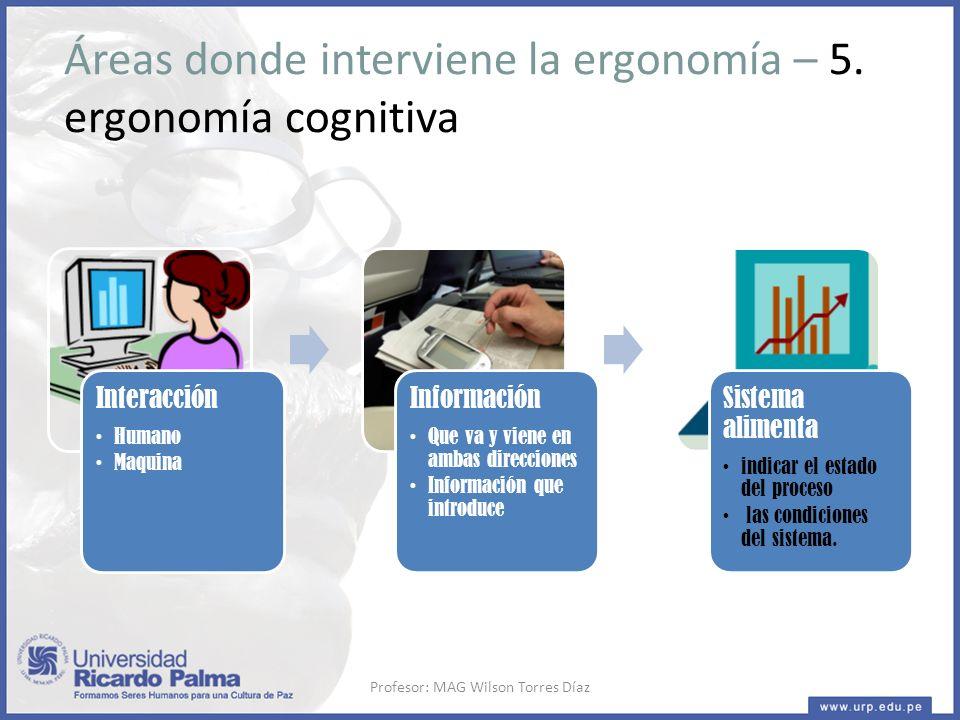 Áreas donde interviene la ergonomía – 5. ergonomía cognitiva
