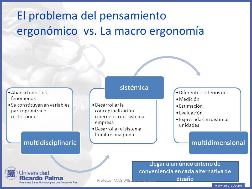 El problema del pensamiento ergonómico vs. La macro ergonomía