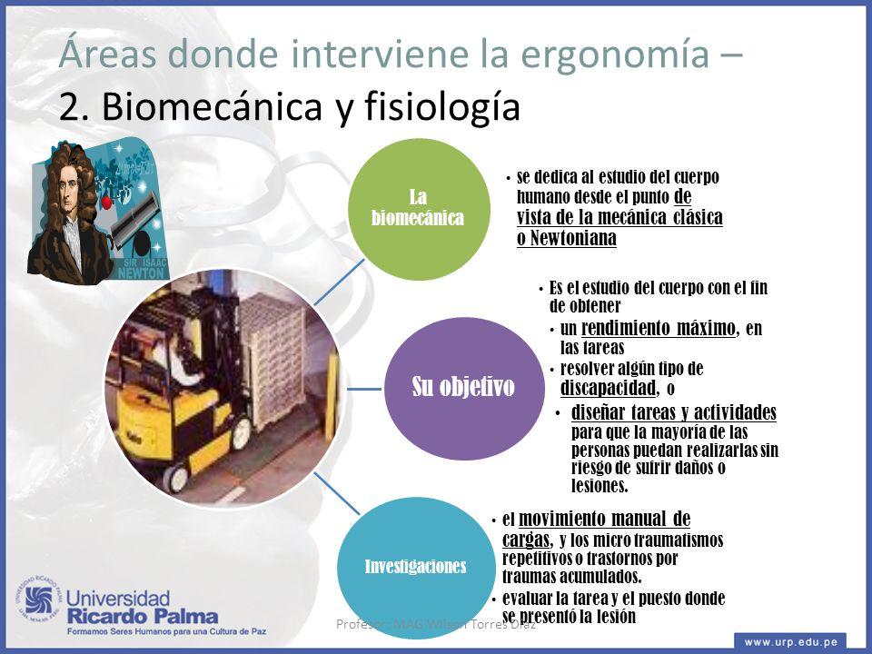 Áreas donde interviene la ergonomía – 2. Biomecánica y fisiología
