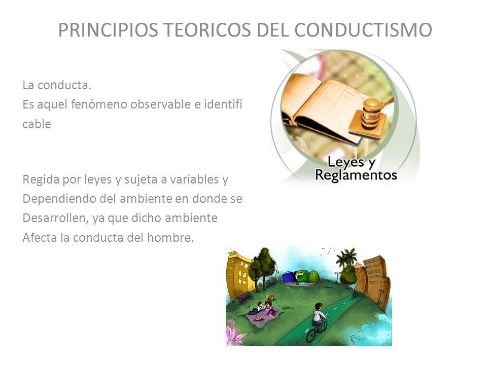 PRINCIPIOS TEORICOS DEL CONDUCTISMO