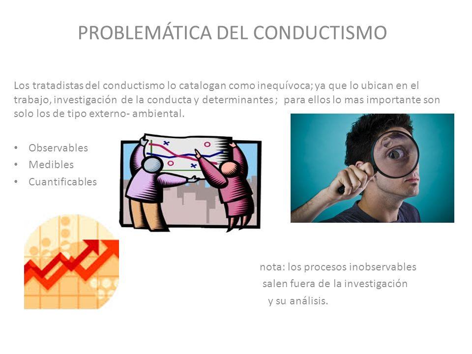 PROBLEMÁTICA DEL CONDUCTISMO