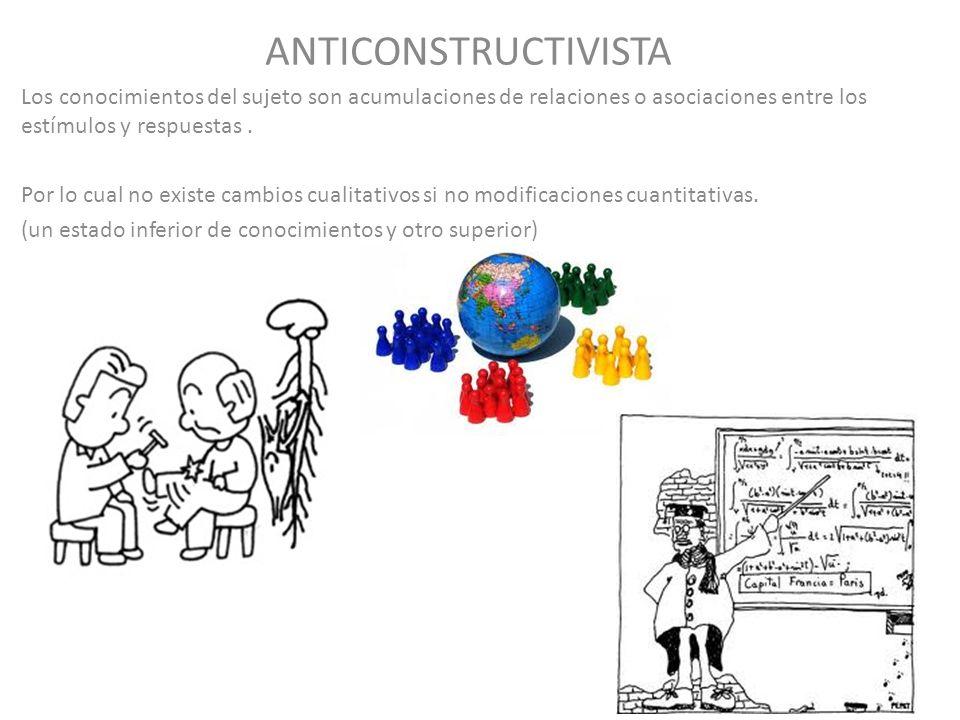 ANTICONSTRUCTIVISTA Los conocimientos del sujeto son acumulaciones de relaciones o asociaciones entre los estímulos y respuestas .