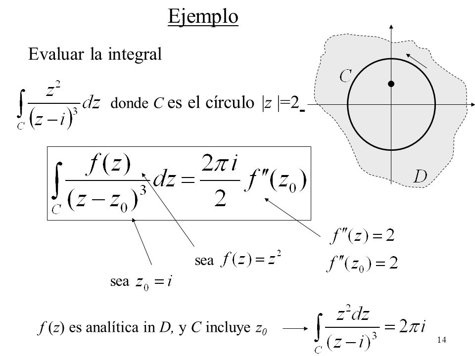 Ejemplo Evaluar la integral donde C es el círculo |z |=2 sea sea