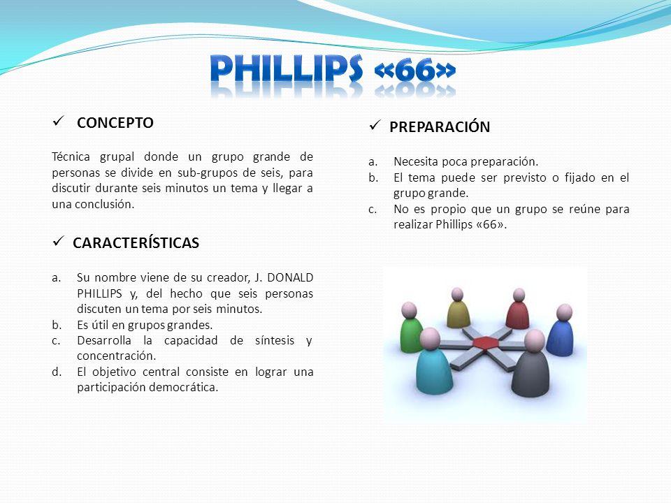 PHILLIPS «66» CONCEPTO PREPARACIÓN CARACTERÍSTICAS