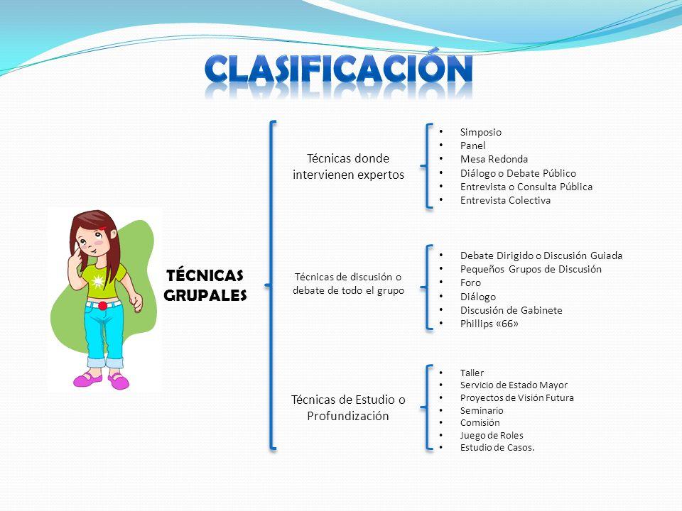 CLASIFICACIÓN TÉCNICAS GRUPALES Técnicas donde intervienen expertos