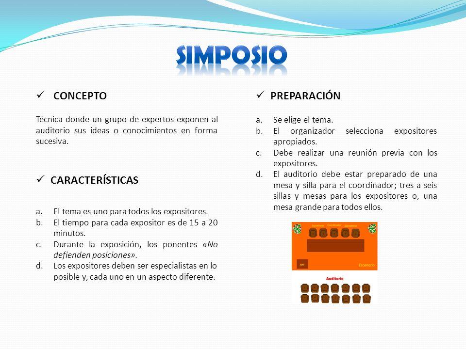 SIMPOSIO CONCEPTO PREPARACIÓN CARACTERÍSTICAS