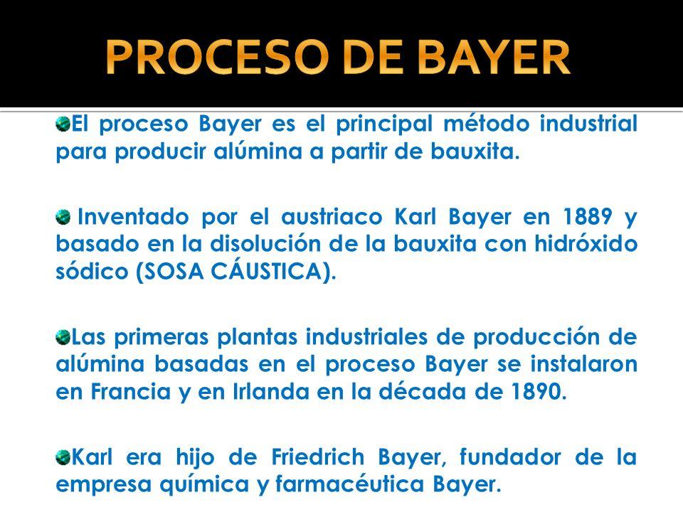 PROCESO DE BAYER El proceso Bayer es el principal método industrial para producir alúmina a partir de bauxita.