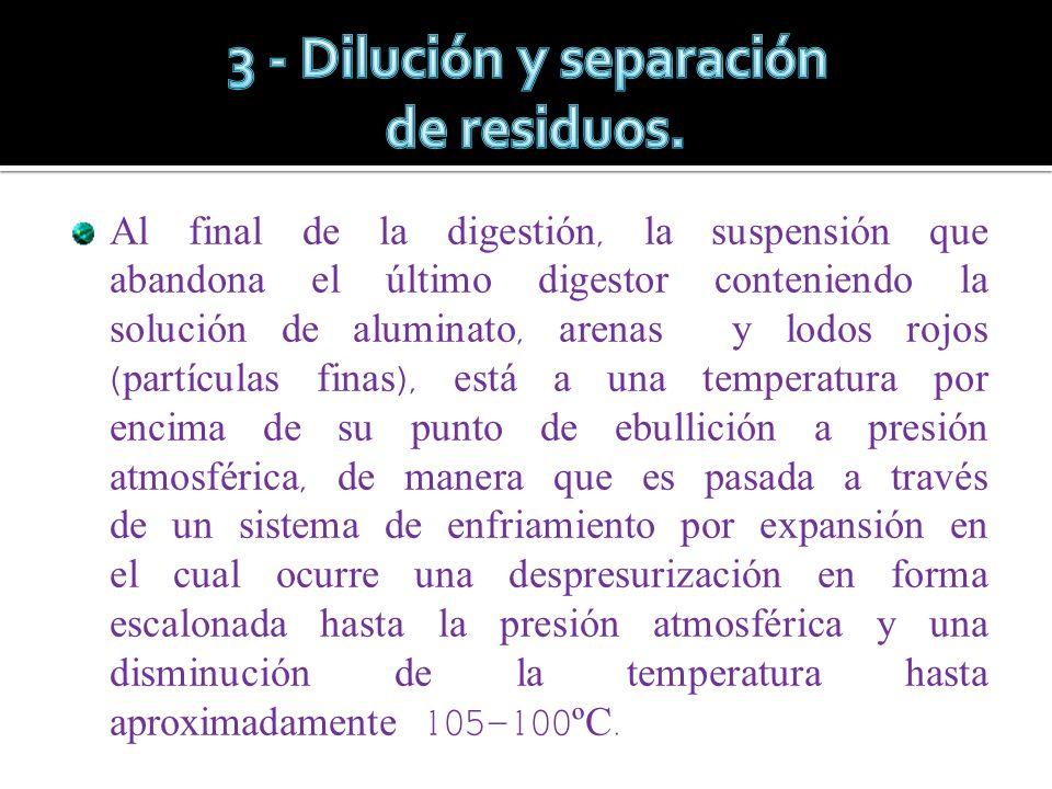 3 - Dilución y separación