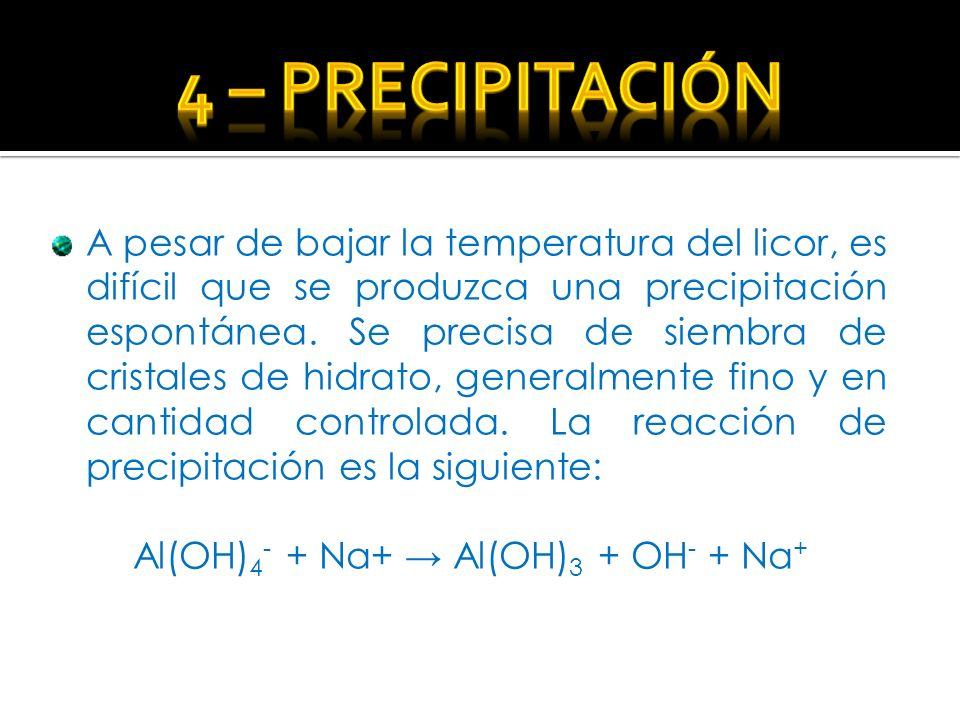 Al(OH)4- + Na+ → Al(OH)3 + OH- + Na+