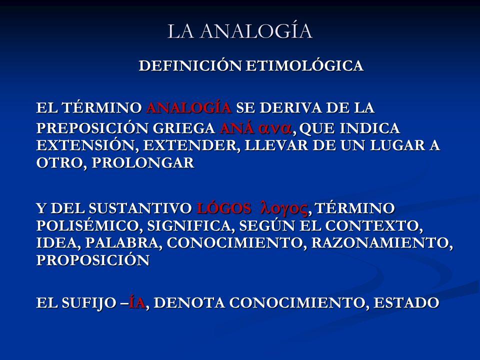 DEFINICIÓN ETIMOLÓGICA