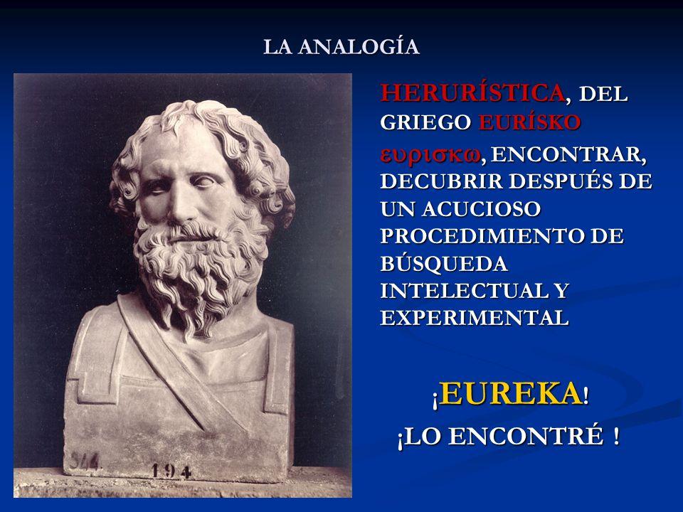 LA ANALOGÍA HERURÍSTICA, DEL GRIEGO EURÍSKO euriskw, ENCONTRAR, DECUBRIR DESPUÉS DE UN ACUCIOSO PROCEDIMIENTO DE BÚSQUEDA INTELECTUAL Y EXPERIMENTAL.