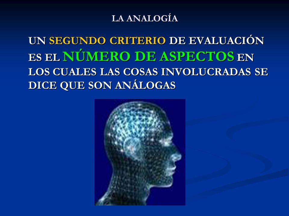 LA ANALOGÍA UN SEGUNDO CRITERIO DE EVALUACIÓN ES EL NÚMERO DE ASPECTOS EN LOS CUALES LAS COSAS INVOLUCRADAS SE DICE QUE SON ANÁLOGAS.