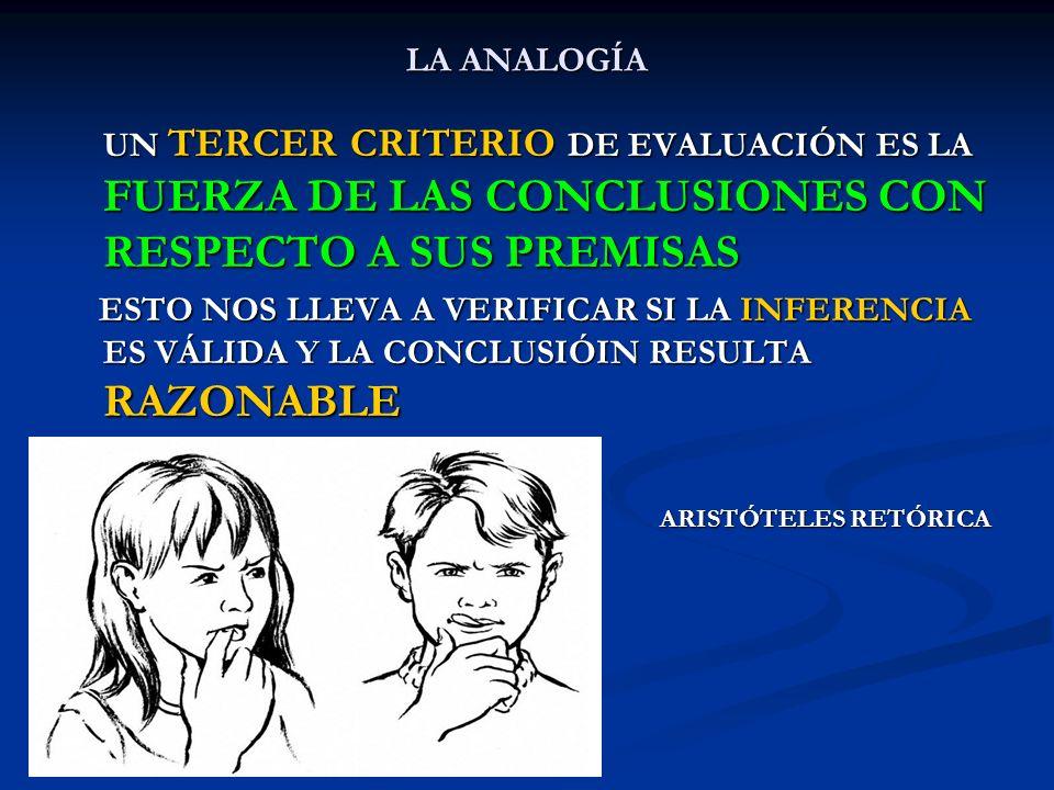 LA ANALOGÍA UN TERCER CRITERIO DE EVALUACIÓN ES LA FUERZA DE LAS CONCLUSIONES CON RESPECTO A SUS PREMISAS.