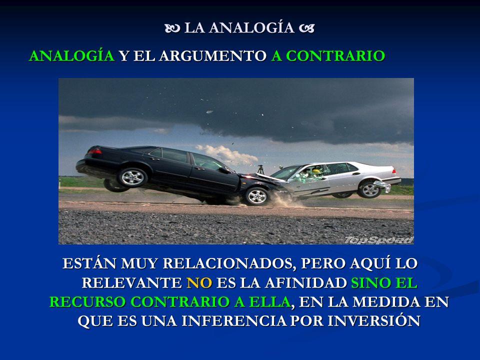  LA ANALOGÍA  ANALOGÍA Y EL ARGUMENTO A CONTRARIO.