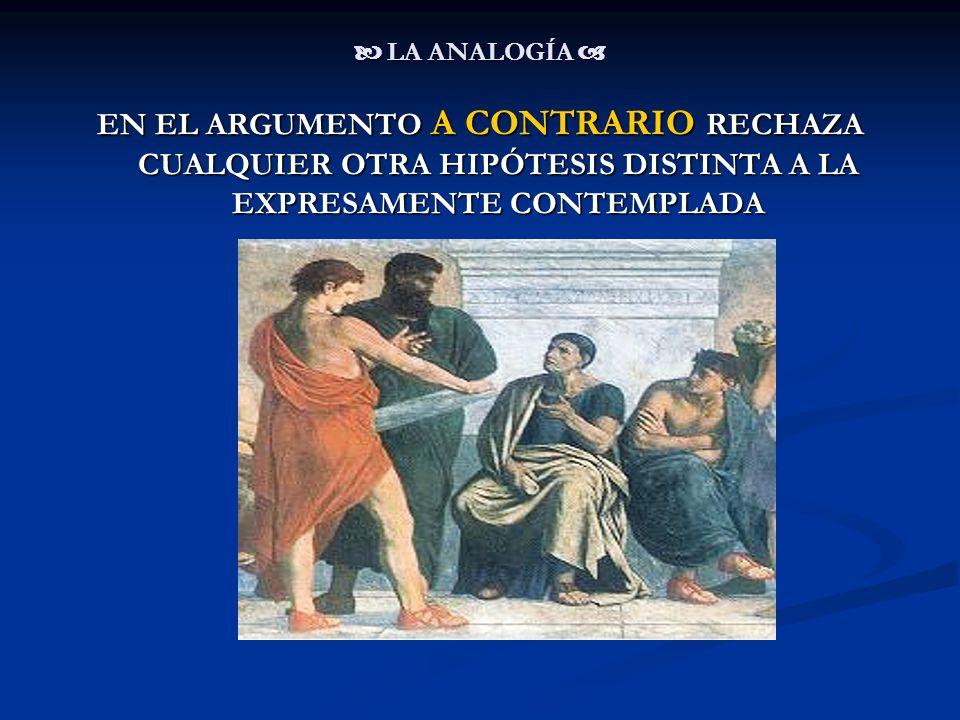  LA ANALOGÍA  EN EL ARGUMENTO A CONTRARIO RECHAZA CUALQUIER OTRA HIPÓTESIS DISTINTA A LA EXPRESAMENTE CONTEMPLADA.