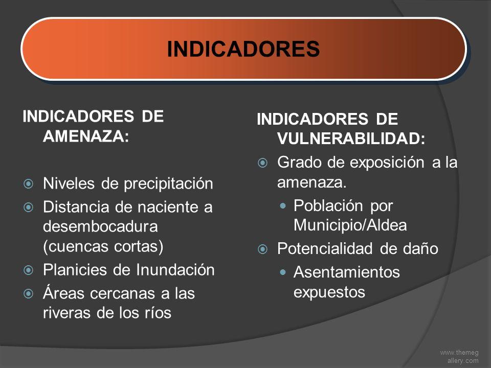 INDICADORES INDICADORES DE VULNERABILIDAD: INDICADORES DE AMENAZA: