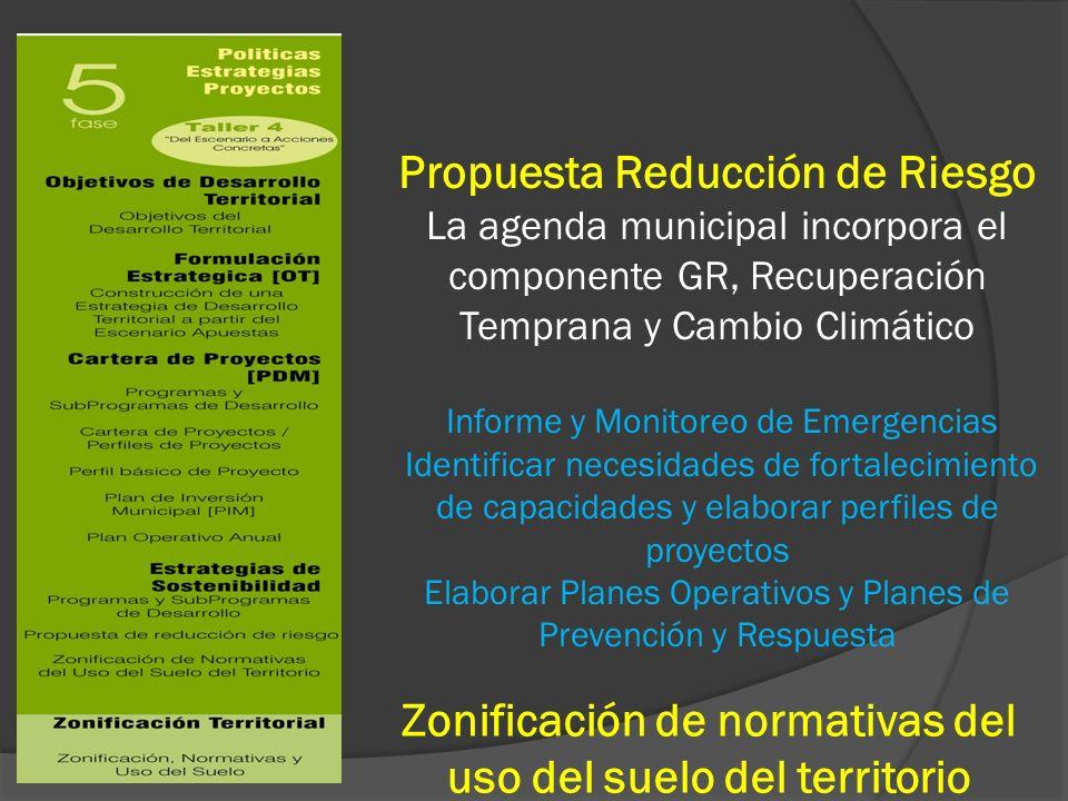 Zonificación de normativas del uso del suelo del territorio