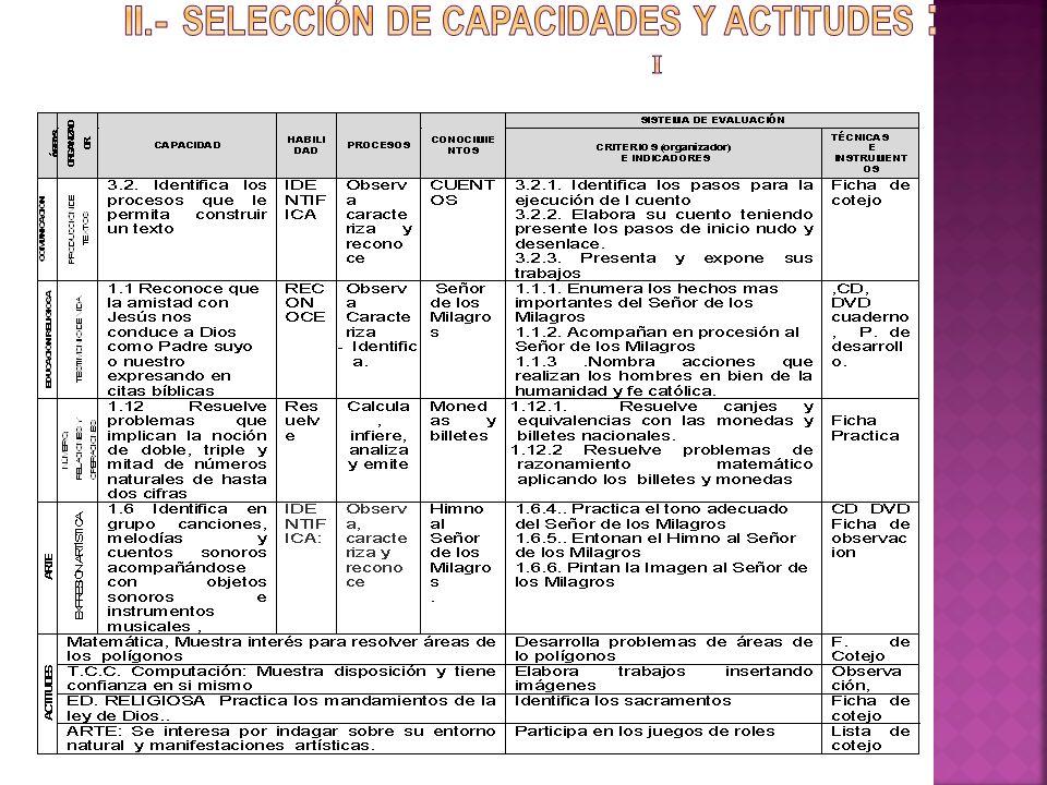 II.- SELECCIÓN DE CAPACIDADES Y ACTITUDES : I