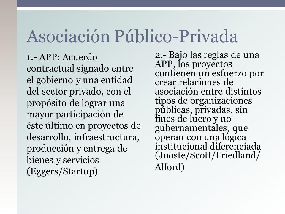 Asociación Público-Privada
