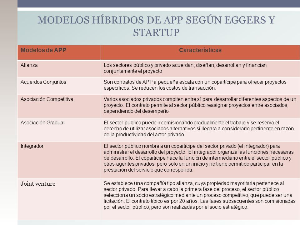 MODELOS HÍBRIDOS DE APP SEGÚN EGGERS Y STARTUP