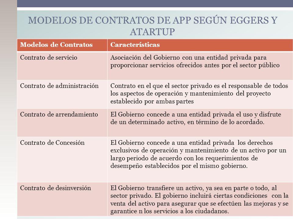 MODELOS DE CONTRATOS DE APP SEGÚN EGGERS Y ATARTUP
