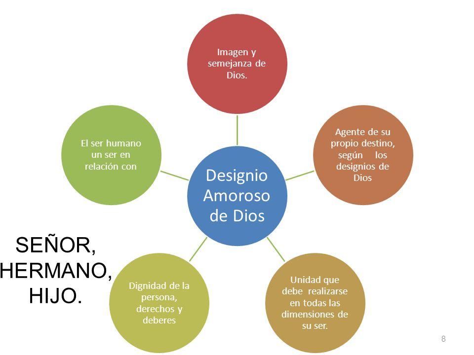 SEÑOR, HERMANO, HIJO. Imagen y semejanza de Dios.