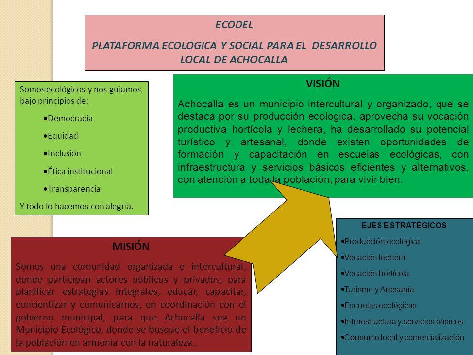 PLATAFORMA ECOLOGICA Y SOCIAL PARA EL DESARROLLO LOCAL DE ACHOCALLA
